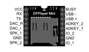 Miniplayer_pin_map